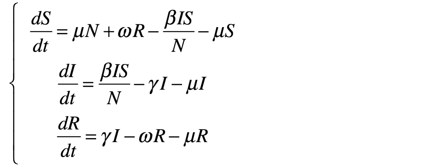 SIRS equations system.